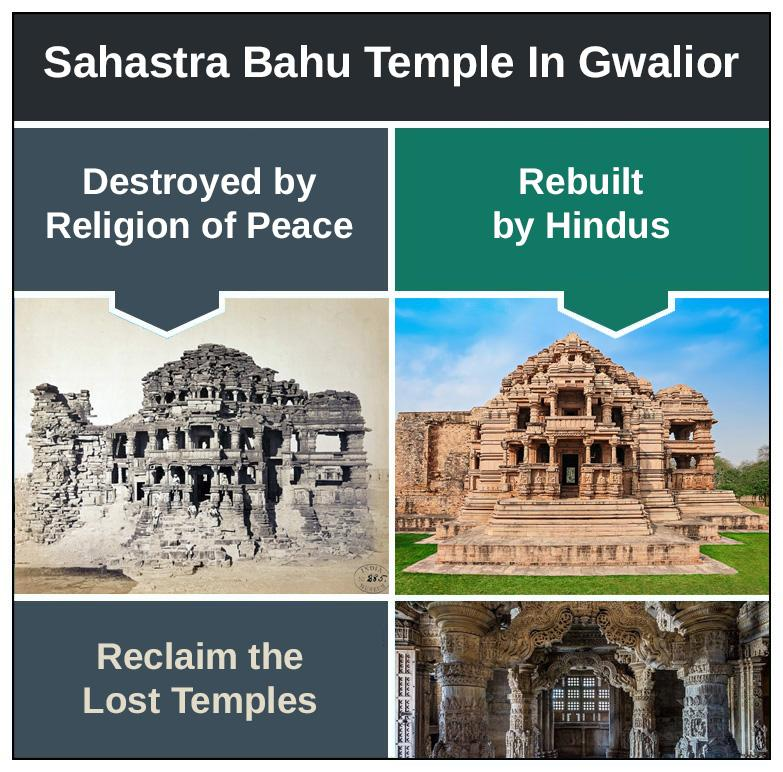 Pictures of Sahasra Bahu Temple in Gwalior