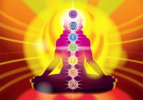 Ashtanga Yoga: the Eight Limbs of Yoga