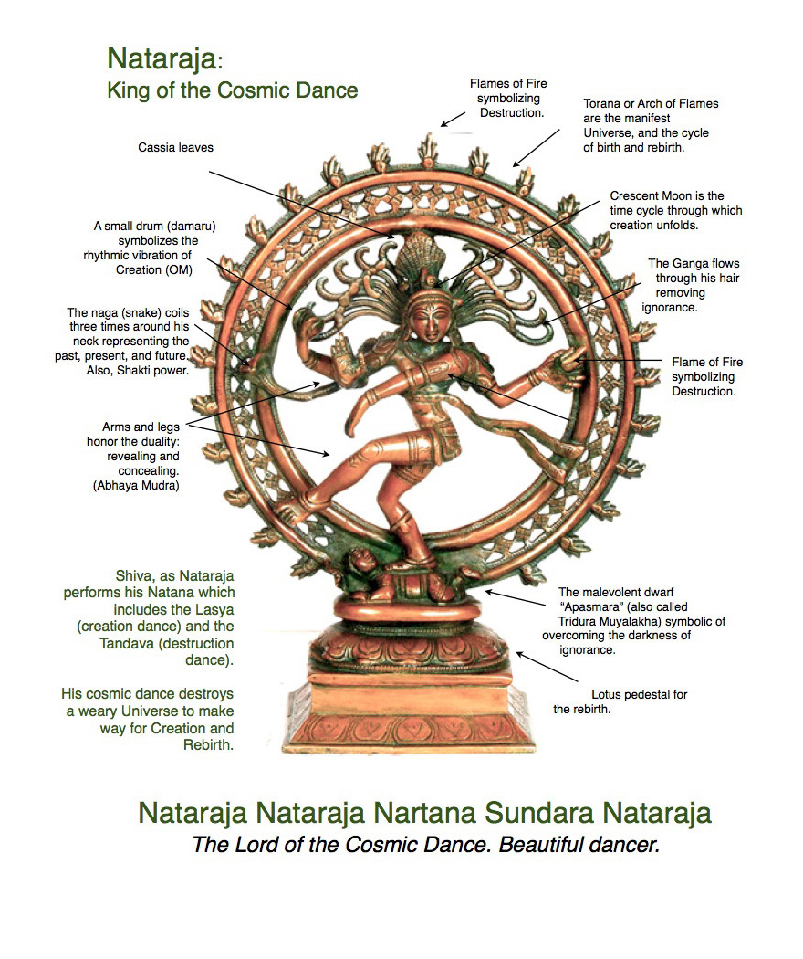 Great Wallpaper Lord Nataraja - nataraja-10  Picture_40253.jpg