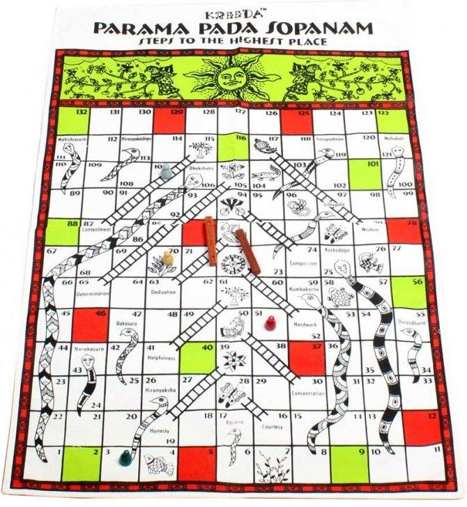 Parama_Pada_Sopanam-780x975