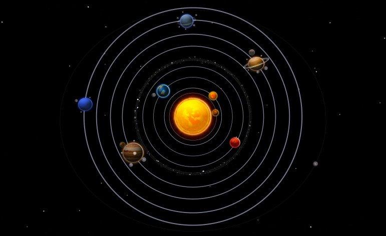 Rama y nacimiento de Krishna: los mapas del cielo de la estrella posición durante el Rig Veda